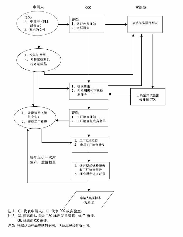 cqc14124104969电路图